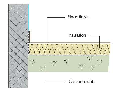 Carryduff designs garage conversions for Concrete floor insulation